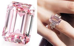 Anillo Perfect Pink